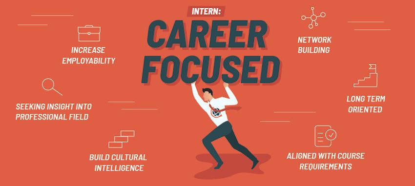 Internship vs volunteering - internship