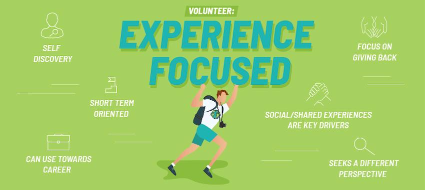 Internship vs volunteering - volunteer
