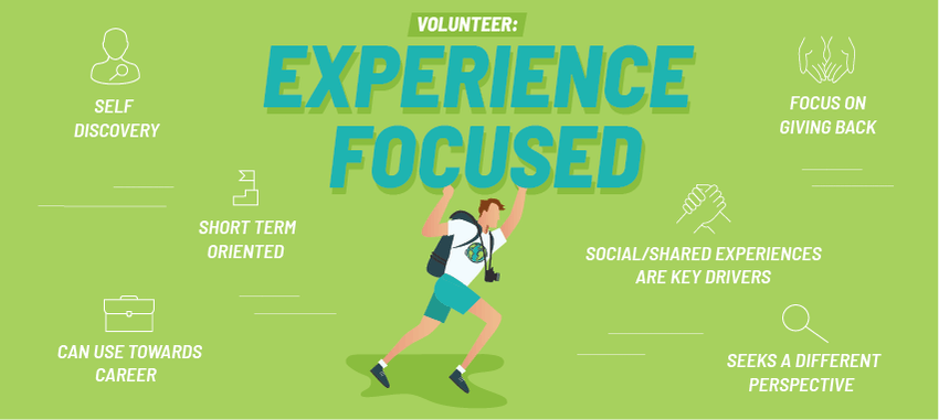 Internship vs volunteering - volunteer