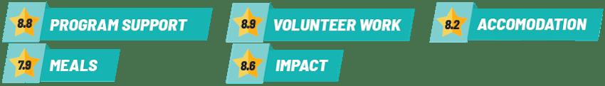 Volunteer in bali - ubud