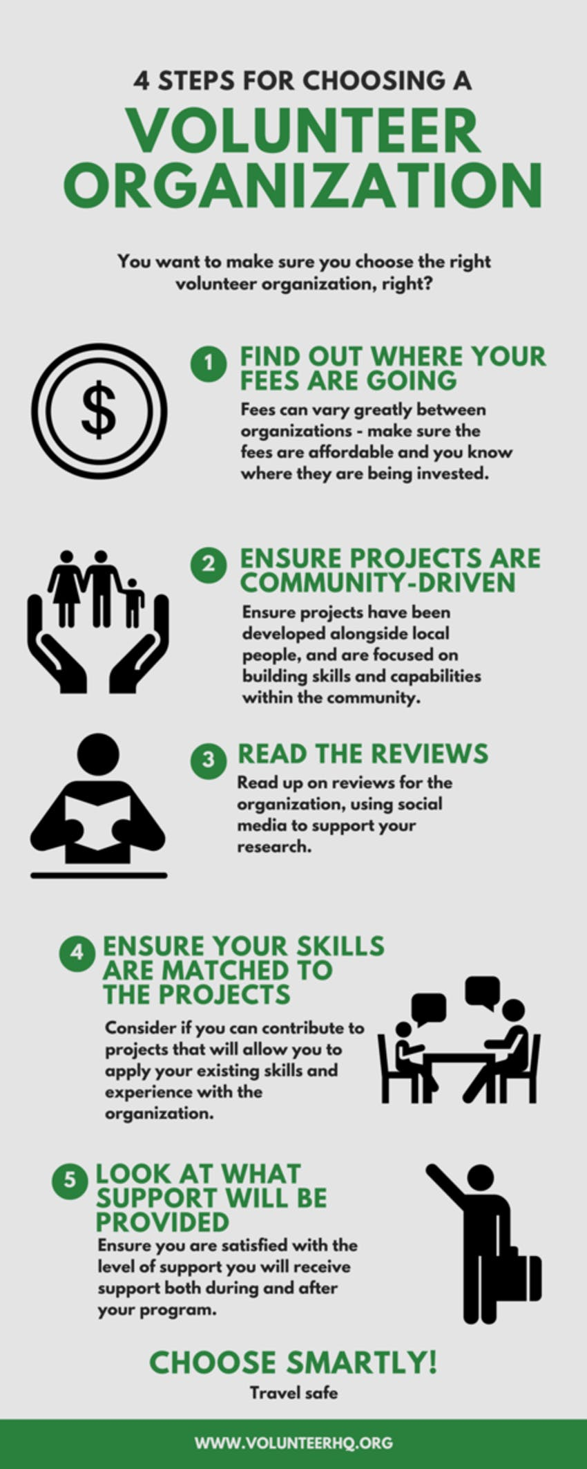 How to choose a volunteer organization infographic