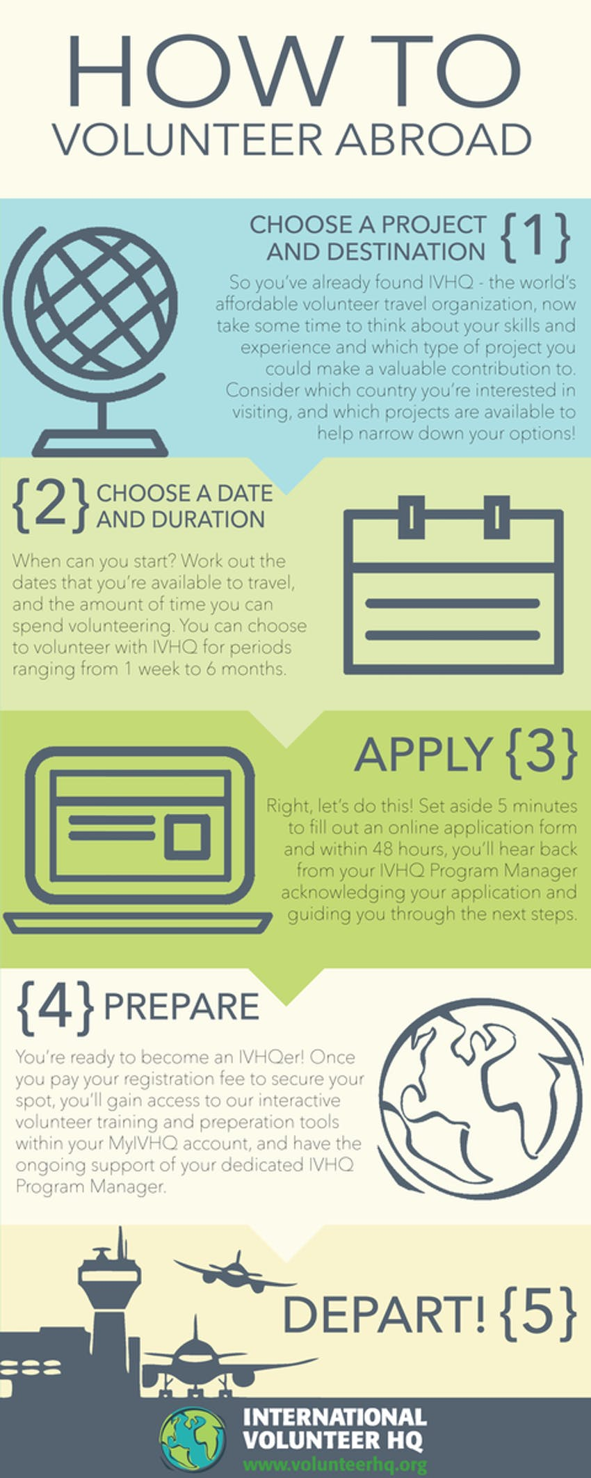 How To Volunteer Abroad with IVHQ Infographic